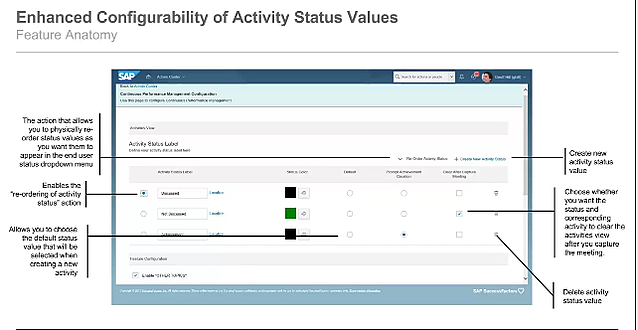 SuccessFactors Continuous Performance Management Configurability of Activity Status Values