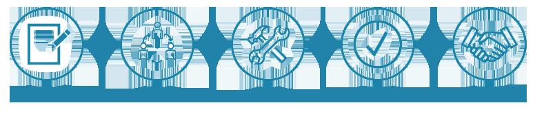 AltaFlux SuccessFactors Implementation Methodology