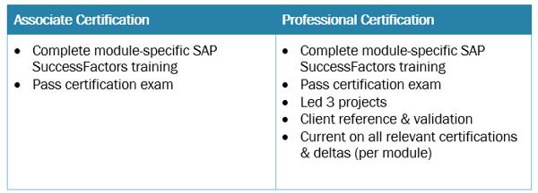 SAP SuccessFactors Consultant Certification