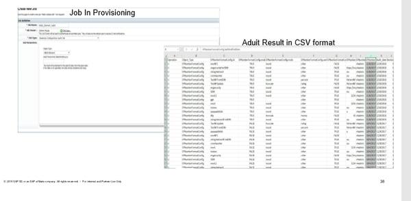 Job Audit Provisioning