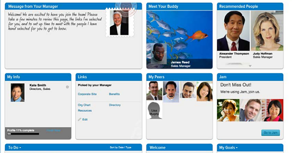 SAP SuccessFactors Employee Central Position Object Manage Data