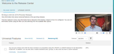 SAP SuccessFactors Release Center